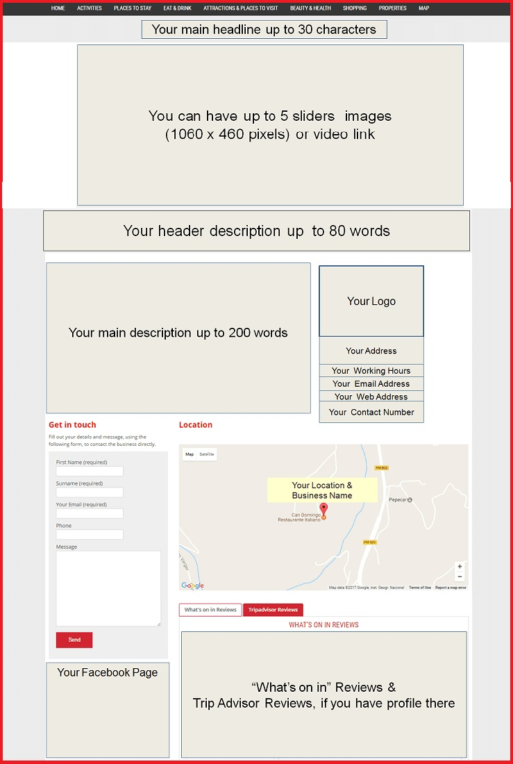 Sales Page Layout when Advertise in North London